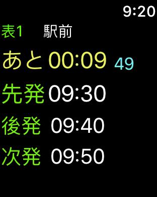 Apple Watchスクリーンコピー
